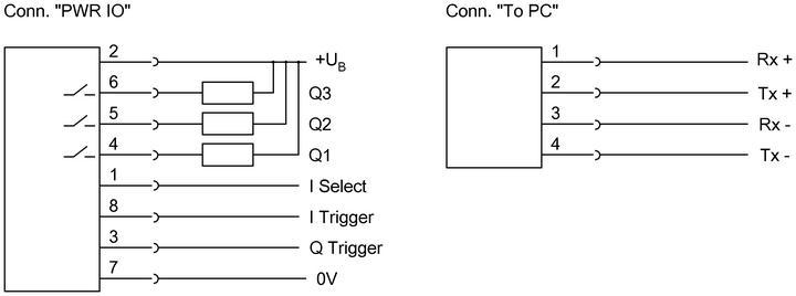 不得用尖锐的工具操纵按键。 识别率取决于分析功能。 传感器不得在对象受到外部强光照射的场合使用。 当工作距离为300 mm或以上时,建议使用外部照明。 仅适用于符合NFPA 79的应用 (供电电压最高为600伏的机器)。可向巴鲁夫订购合适的插接器。 接口插头如果不使用,就应采取保护措施,以防止灰尘、污垢和液体侵入。防护罩包含在供货范围内。 更多信息:参见操作手册。 附件单独订购。